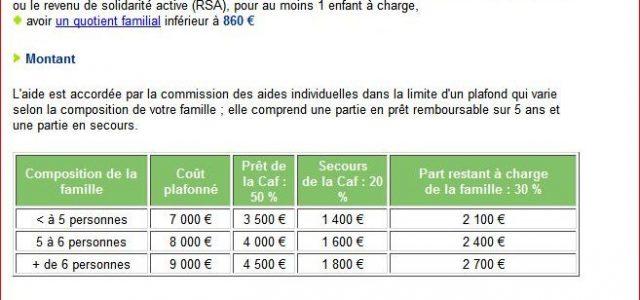 Comment obtenir une aide financière de la CAF ?